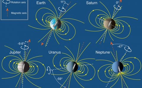 Planetary magnetic fields